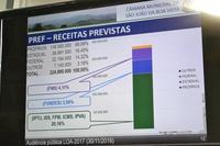 Audiência pública apresenta números do Orçamento de São João da Boa Vista para 2017